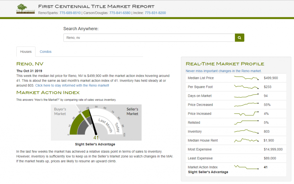 View of Reno real estate market from First Centennial Title Market Report